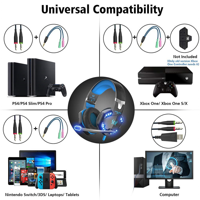 cheapest Led 3 5mm Earphone Gaming Headset With Microphone Mic Gamer PC PS4 Game Stereo Gaming Headphone With Microphone For Computer