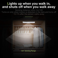 60 LED Closet Light Motion Sensor Wireless Magnetic Light for Wardrobe Hallway Stairs TSH Shop