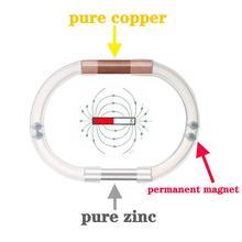 Magnetic Zinger Male Testosterone Enlarger