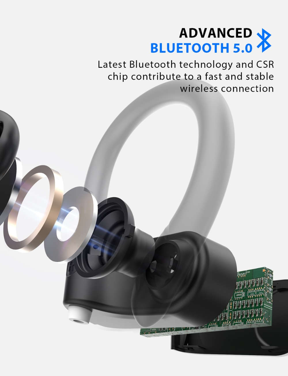 Mpow D9 Bluetooth 5.0 Earphone Aptx Wireless Sport Headphone With IPX7 Waterproof Noise Cancelling Mic 18H Playtime For Running (3)