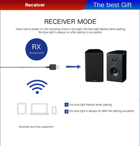 Image 4 - Nuevo transmisor receptor de Audio Bluetooth 5,0 Mini 3,5mm AUX Jack Transmisor estéreo Bluetooth para TV ordenador adaptador inalámbrico para coche