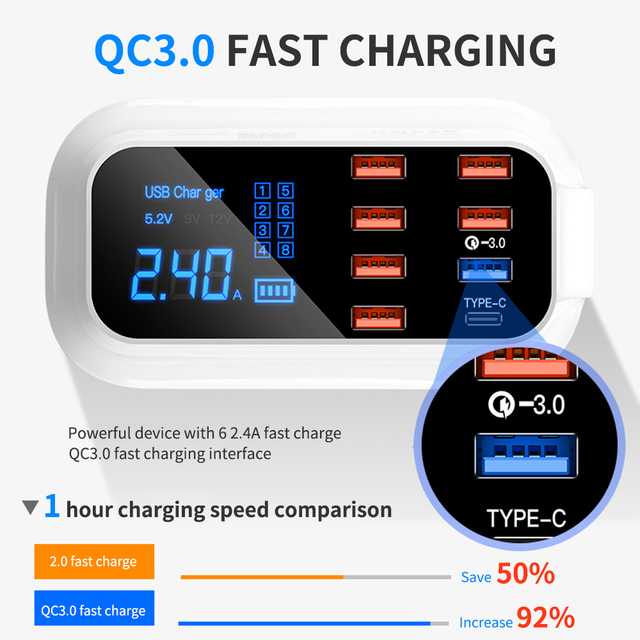 PD Quick Charge 3.0 USB Charger LED Display Type C Portable Charger Travel Smart Charging Station For iPhone Samsung Xiaomi mi 8 Mobile Phone Accessories Smart Phones & Tablets Smartphones