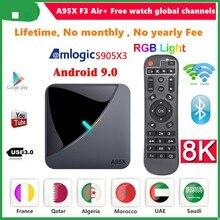 lifetime tv box A95X F3 Air Smart TV
