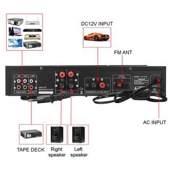 Усилитель мощности SUNBUCK AV-2218, 2*200 Вт, Bluetooth 4