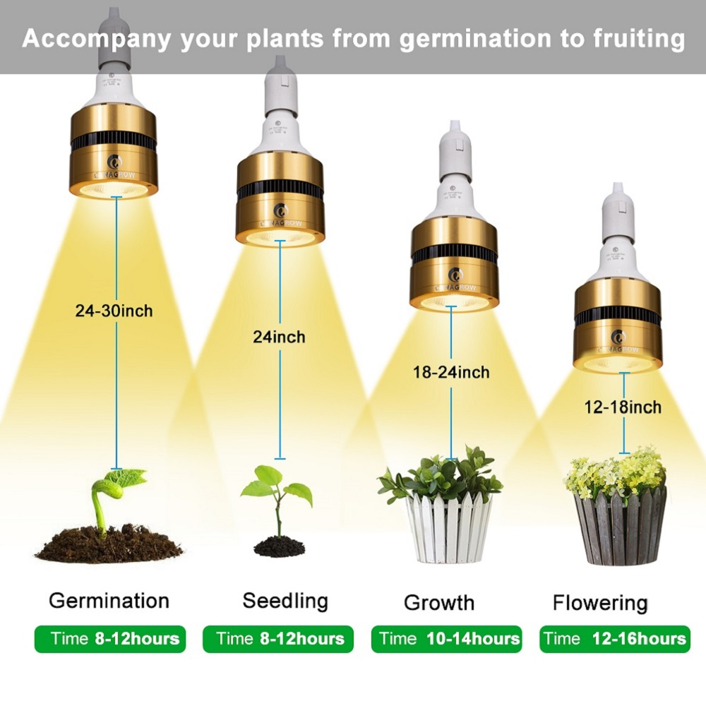 CF Grow Newly Small Watts 90W E27 For Greenhouse Indoor Plants Led Grow Light Bulb