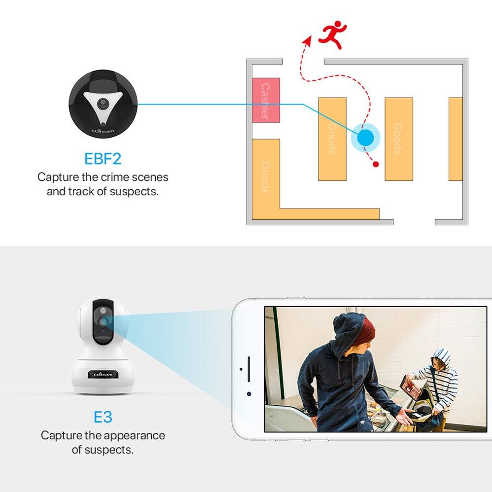 Ebitcam Sicherheit Kamera System 5MP Panorama Kamera Wireless Security Kameras System AI 4MP IP Kameras Überwachung Kits Pro
