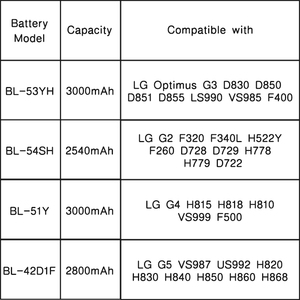 Image 5 - LG الأصلي الهاتف بطارية BL 51YF ل LG G4 HH815 H818 H810 ل LG G2 G3 G5 L7 II BL 54SH BL 53YH BL 42D1F BL 59JH بطاريات
