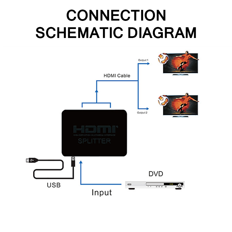 HDMI Splitter 1 In 2 Out 2 Ports Repeater Amplifier Hub Multifunctional HDMI Switch Box HDMI 1080P 3D Display For TV Computers