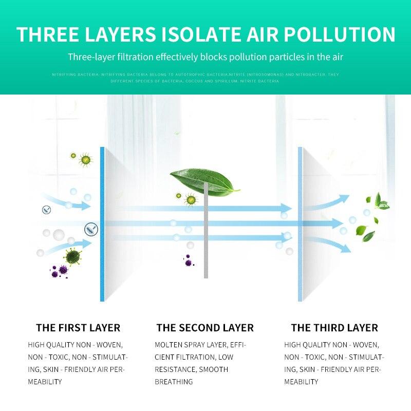 EANNE 10/50 pièces Mouch noir masques Anti gaz poussière pour adulte soins du visage filtres jetables masque de protection avec boucles d'oreilles 2