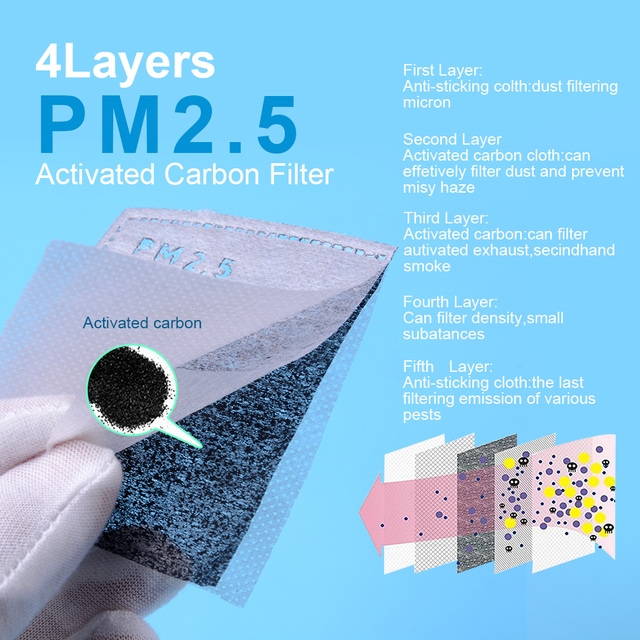 Cotton PM2.5 Mask Filter Anti Dust Mask Protective Activated Carbon Windproof Mouth Masker Bacteria Proof Flu Face Masks Care 1
