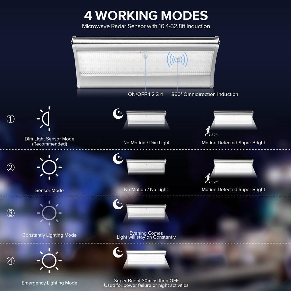 radar microondas lâmpada energia 360 graus à