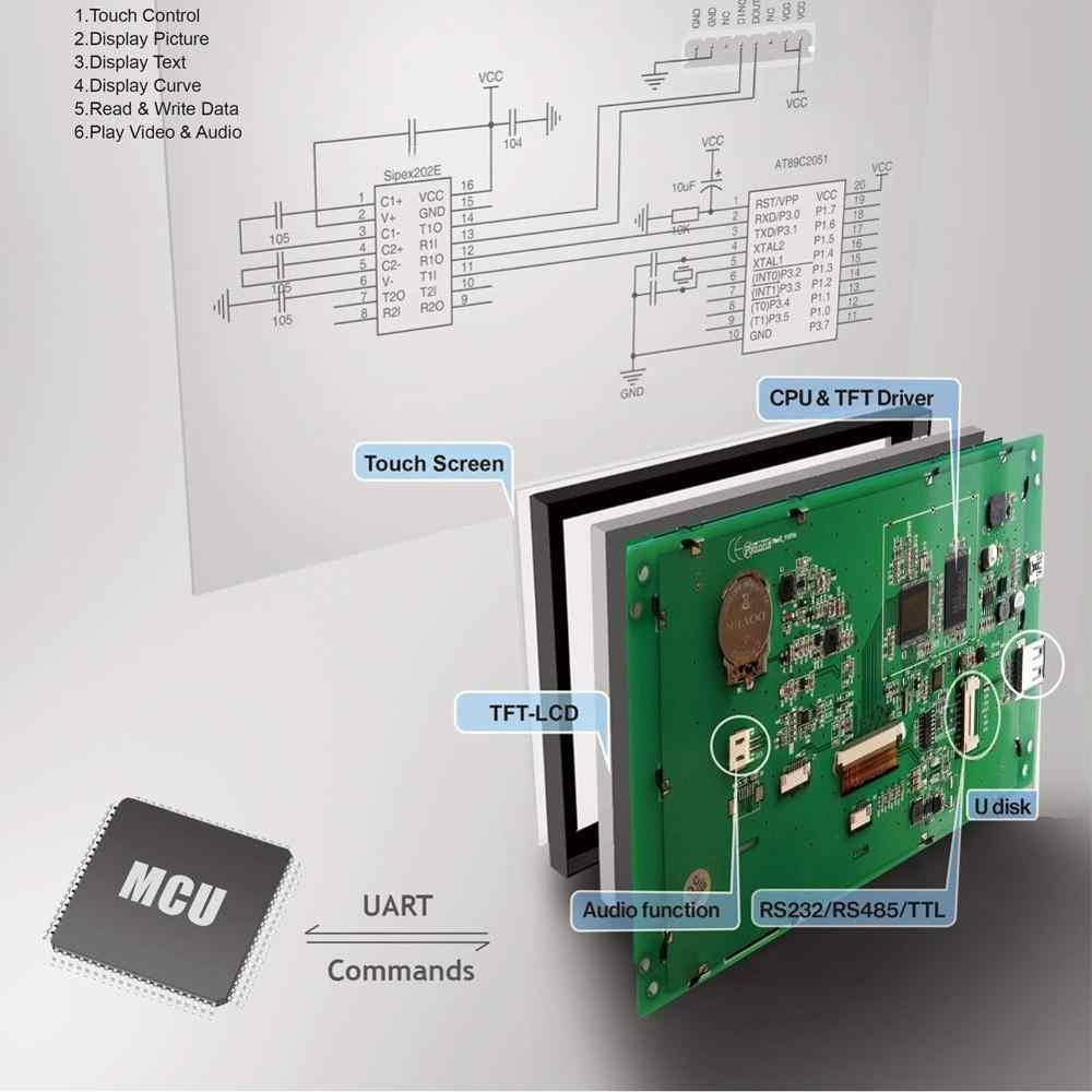 Pantalla LCD HMI de 4,3 pulgadas con controlador + desarrollo de Software + STVC043WT-01 de interfaz RS485 RS232 UART TTL