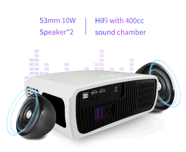 WZATCO C3 4K Full HD 1080P LED Projector Android 10 Wifi Smart Home Theater projector 16