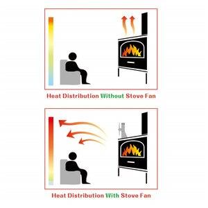 Image 5 - طقم أدوات مروحة الموقد ، تعمل بالطاقة الحرارية 4 شفرة موقد مروحة ومقياس حرارة الموقد ، عملية صامتة ، مروحة صديقة للبيئة للموقد