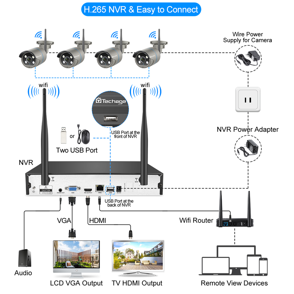 BT608AI详情wifi-Age-5_12