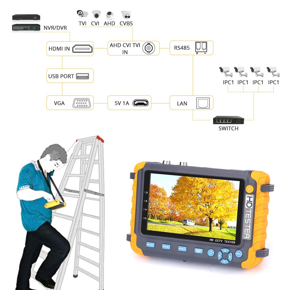 Image 3 - 5 Inch CCTV Tester Camera video tester ahd ip Video camera Tester mini ahd Monitor 4 in 1with VGA HDMI input security cameras-in CCTV Monitor & Display from Security & Protection