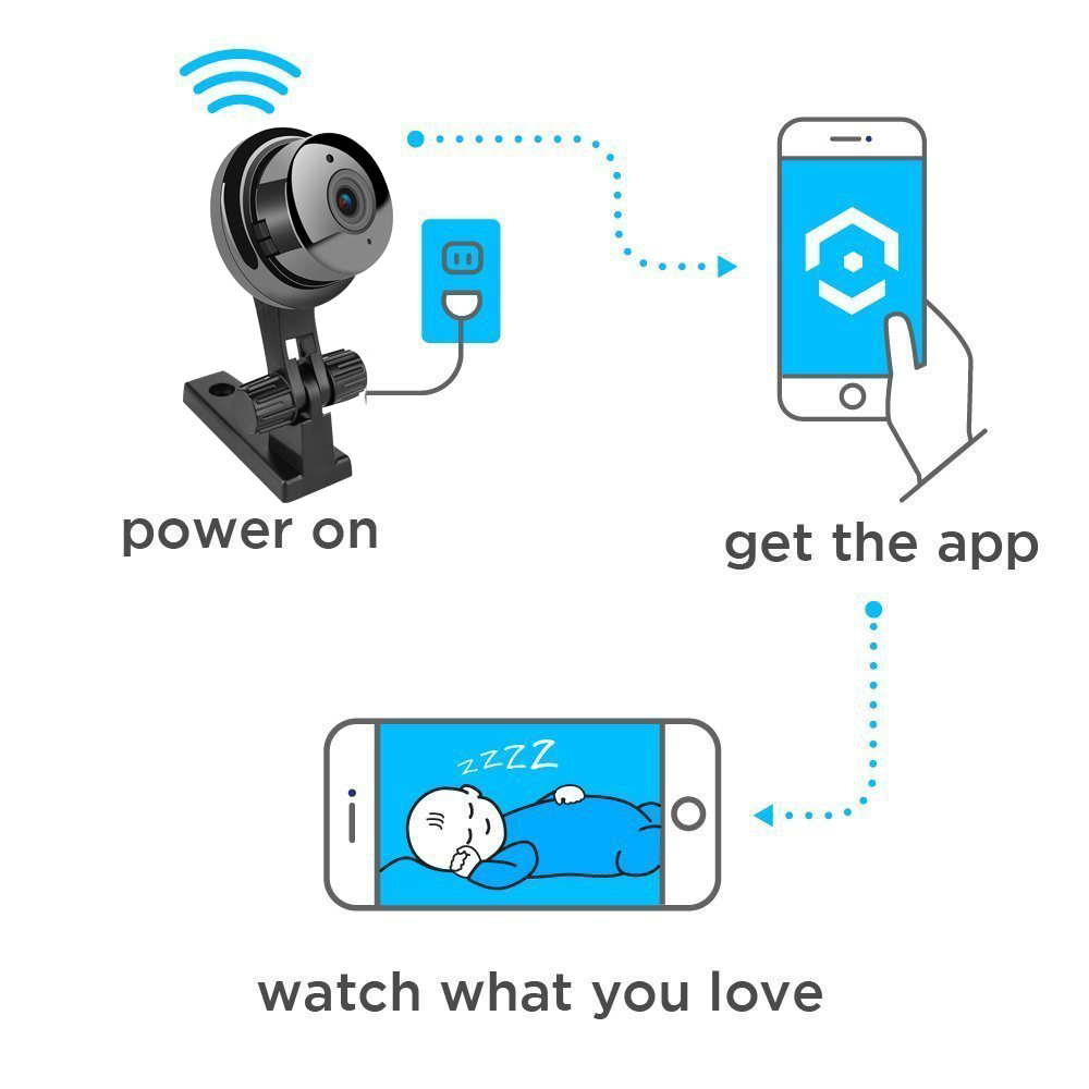 Купить с кэшбэком Kruiqi 720P Wireless Mini Camera 2.4G Wifi Camera Support Mobile View Motion Detector And Alarm Camera Wifi Up to 64G App YOOSEE
