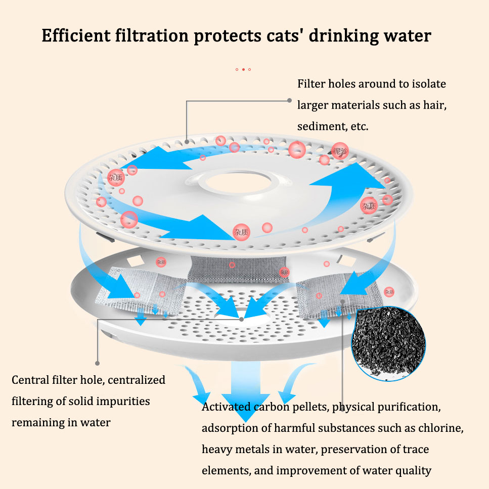 NEW Electric Auto Cat Dog Water Fountain Pet Drinker Feeder Bowl Pet Drinking Water Dispenser with automatic power-off protect