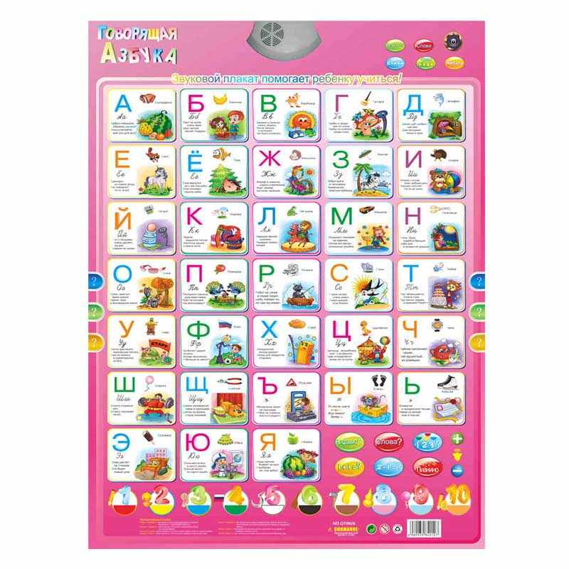 Russian Kids Educational Toys Phonic Wall Hanging Chart Alphabet Phonetic Charts Birthday Gift Sound Learning Machine Learning Machines Aliexpress