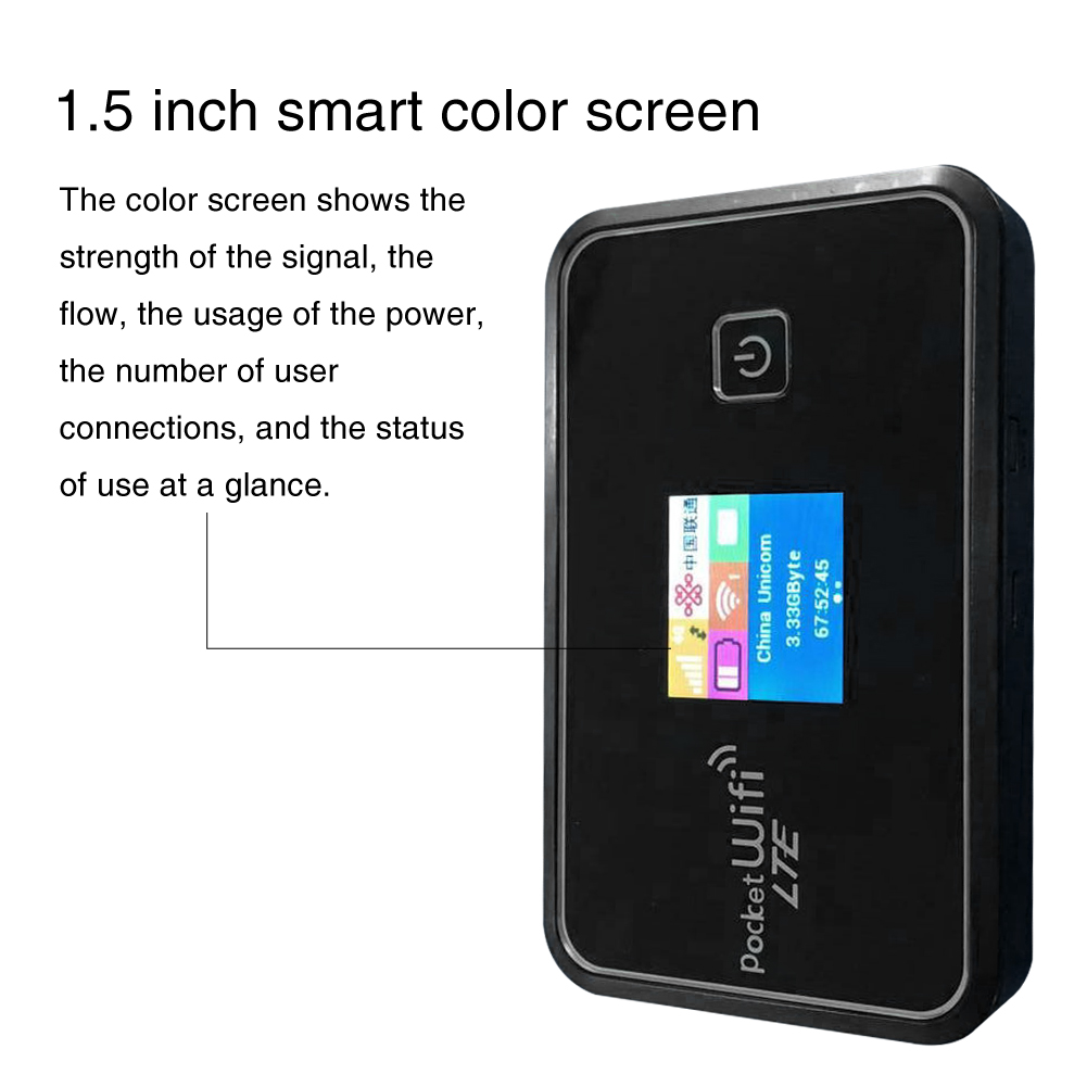 6 In 1 Portable Camping Travel Office 4G Smartphone Small WiFi Module Rechargeable USB WIFI Mobile Router Pocket Hotspot Car