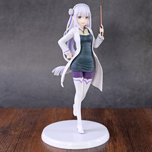 Re: Life In A Different World From Zero Emilia Action Figure