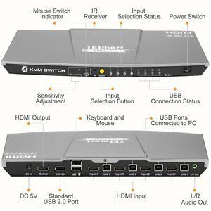 Image 2 - HDMI KVM Switch4x1 3840x2160 @ 60 Гц 4:4:4 с 2 квм кабелями 5 футов Поддержка USB 2,0 управление устройствами
