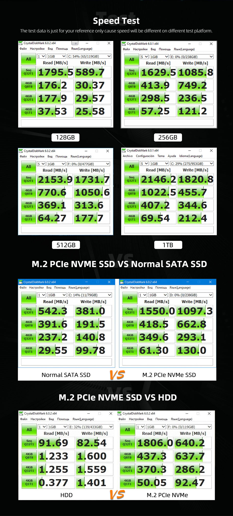 NVME Test Speed