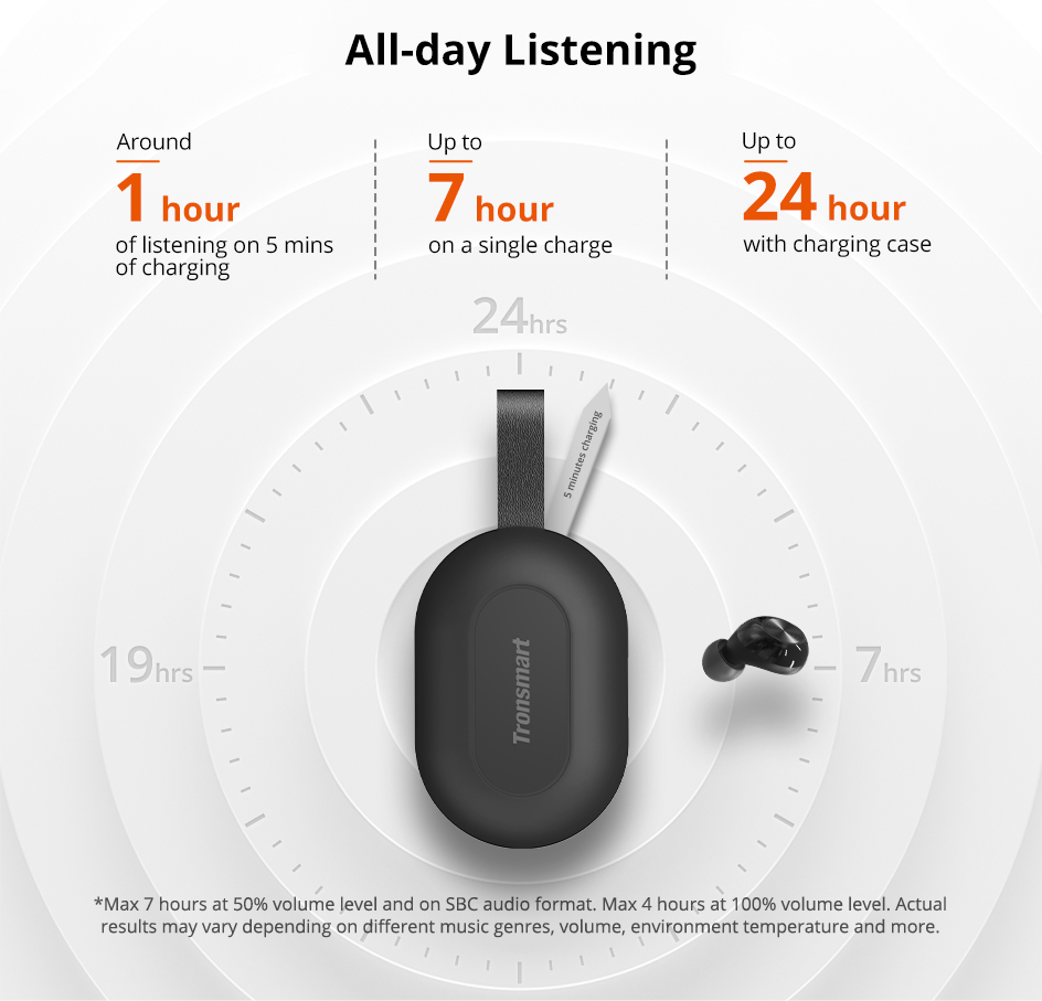 Tronsmart Spunky Beat TWS Bluetooth 5.0 Earphone APTX Wireless Earbuds with QualcommChip CVC 8.0 Touch Control Voice Assistant (6)