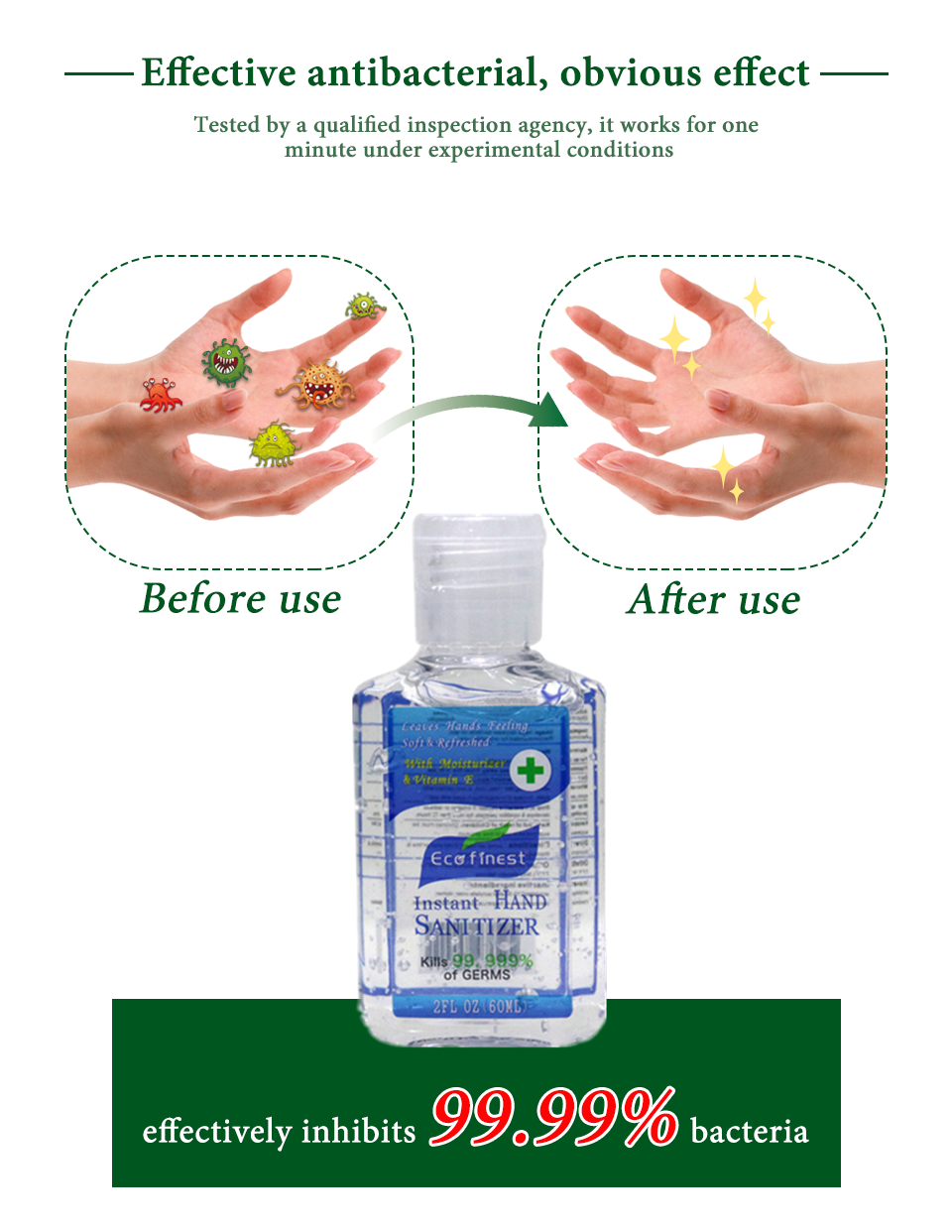 Image 4 - 10pcs 60ml Anti Bacterial Disposable Hand Sanitizer Gel 75%  Alcohol Disinfection No Clean Waterless Quick Dry Hand GelRefillable  Bottles
