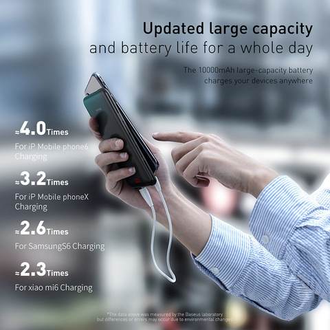 Baseus 10000mAh Portable Power Bank Thin External Battery Charger Power Bank for iPhone XR X Xs Samsung S9 S10 Huawei Xiaomi Islamabad