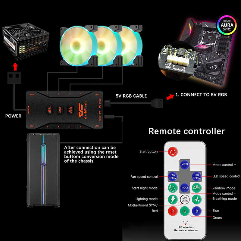 Aigo Nieuwe Rgb Fan 120Mm Led Pc Computer Case Fans Rgb Rustig Afstandsbediening 5V 3pin Aura Sync Computer cpu Cooler Cooling Passen Case Fan