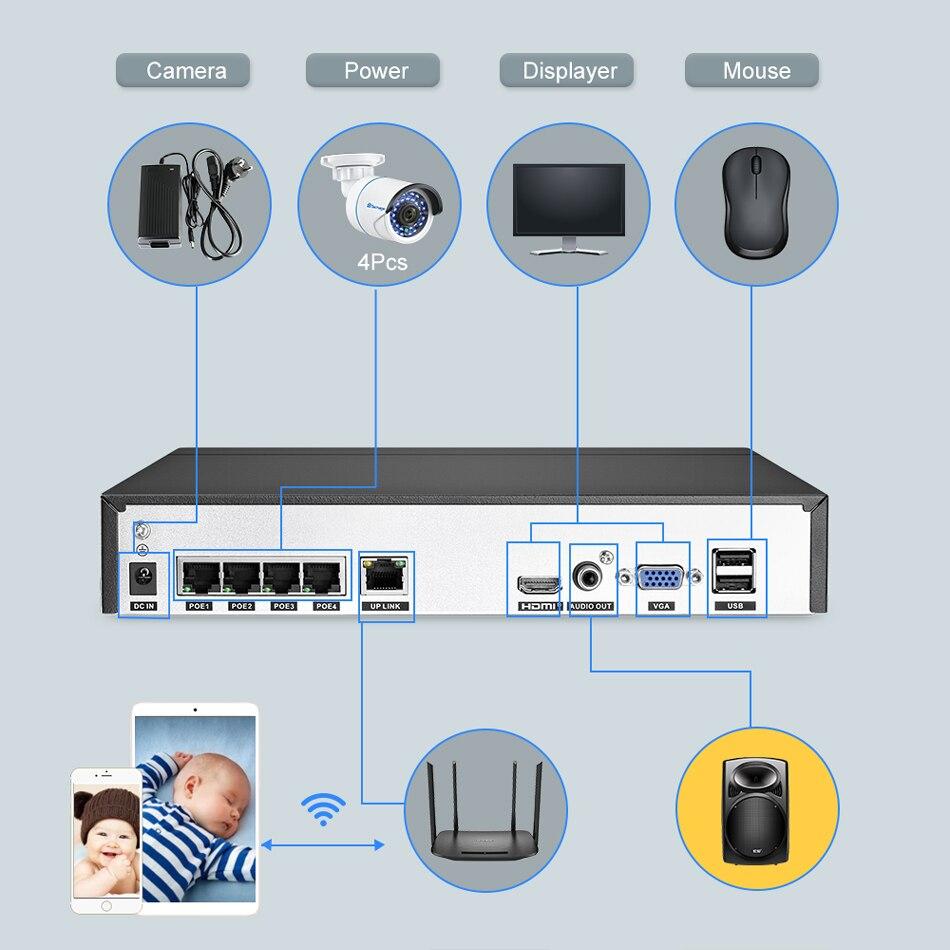 Techage H.265 4CH 1080P POE NVR Kit CCTV Security System 2.0MP Audio Microphone IP Camera IR Outdoor Video Surveillance Set