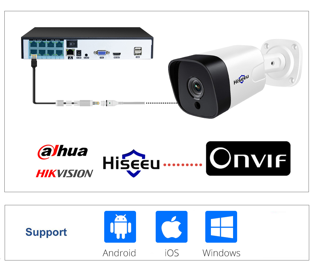 Hiseeu 5MP IP Camera POE for POE NVR
