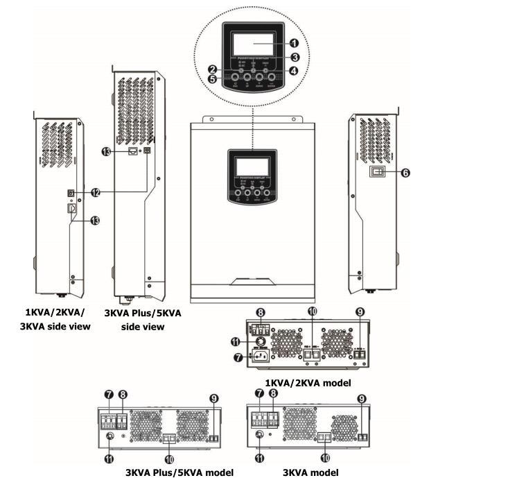 Powmr 3kva inversor solar híbrido 24v 220v
