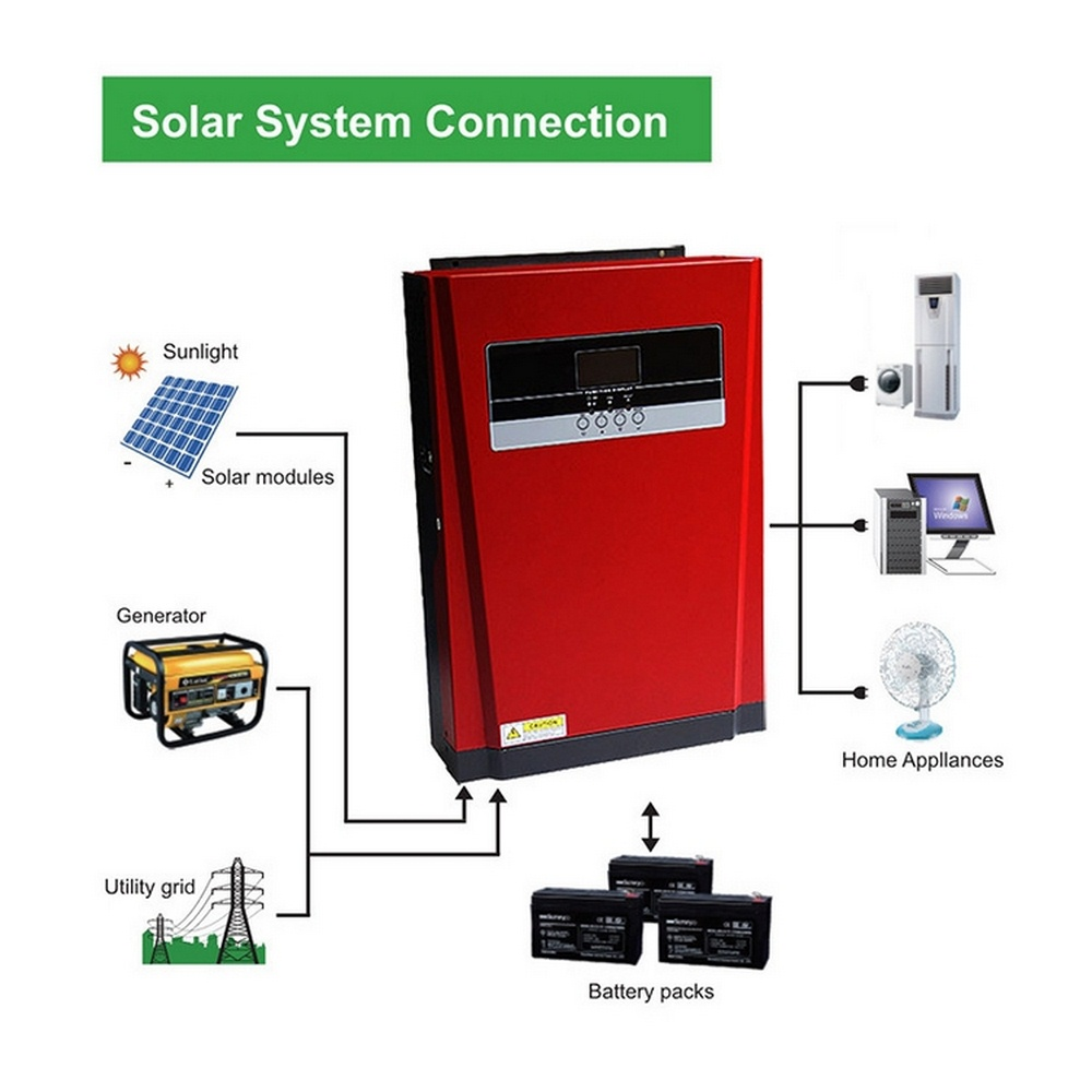 <font><b>5000W</b></font> Pure Sine Wave <font><b>Solar</b></font> Hybrid Inverter 80A <font><b>Solar</b></font> <font><b>Panel</b></font> Charger and AC Charger All in One for Max 4000W 500V <font><b>Solar</b></font> Input image