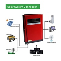 5000W Pure Sine Wave Solar Hybrid Inverter 80A Solar Panel Charger and AC Charger All in One for Max 4000W 500V Solar Input