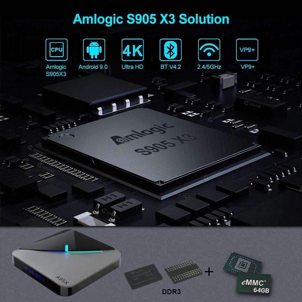 A95X F3 (1)