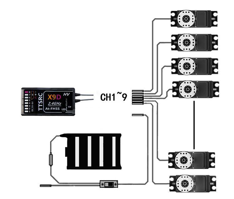 TTSRC X9D Receiver