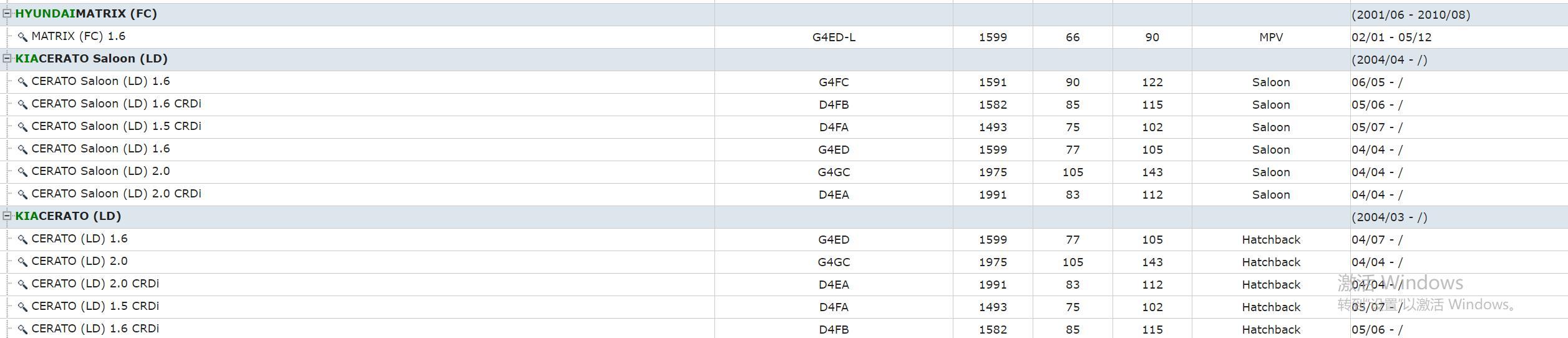 12 месяцев Гарантия качества ABS Датчик для Hyundai Elantra OE no.95670-2D050