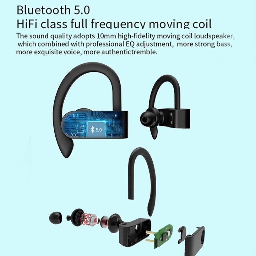 JHO-A9S Bluetooth 5.0 Ear-mounted Wireless TWS Headset HiFi Sound HD Call Dynamic Headphone Auto Connection Ear Hanging Earphone (12)