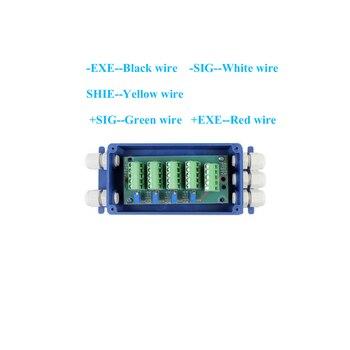Load Cell YZC 320C Indikator XK3190-A12 + E 2