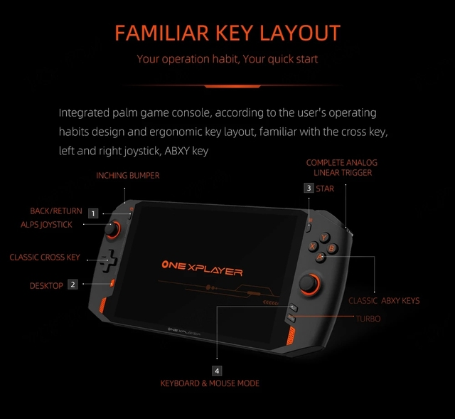ONE XPLAYER Handheld Gaming Laptop Intel I7 1195G7 16G 512G/1T 8.4inch 2.5K Mini PC Touch Screen GamePad Console Notebook Tablet 2