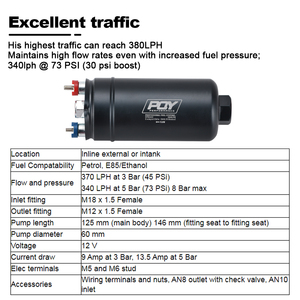 Image 2 - WLR RACING   EFI 380LPH 1000HP TOP QUALITY External Fuel Pump E85 Compatible 044 style New WLR FPB003 QY