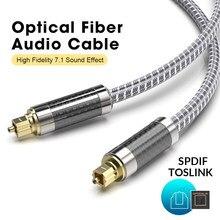 Cabos de vídeo áudio digital fibra óptica optico oxyacid livre audiófilo cobre alta fidelidade dts moshou entusiasta som 7.1