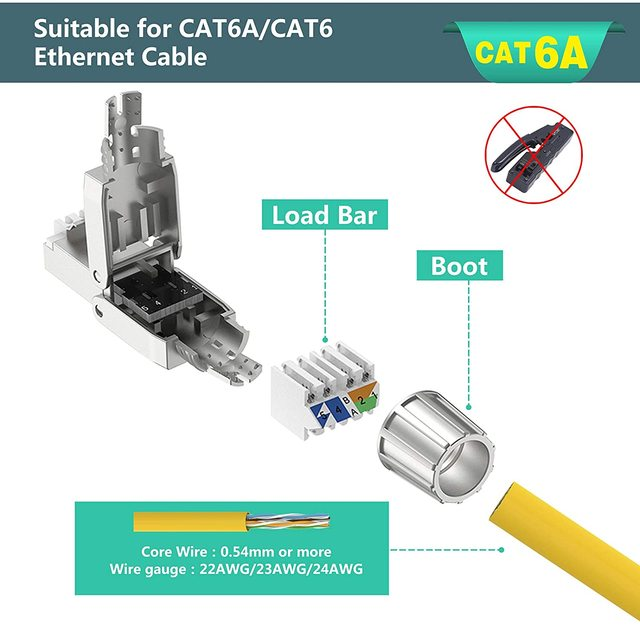 ZoeRax RJ45 Cat6A/Cat7 Connectors Tool-Free Reusable Shielded Ethernet Termination Plugs, Internet Plug, Fast Field Installation 2