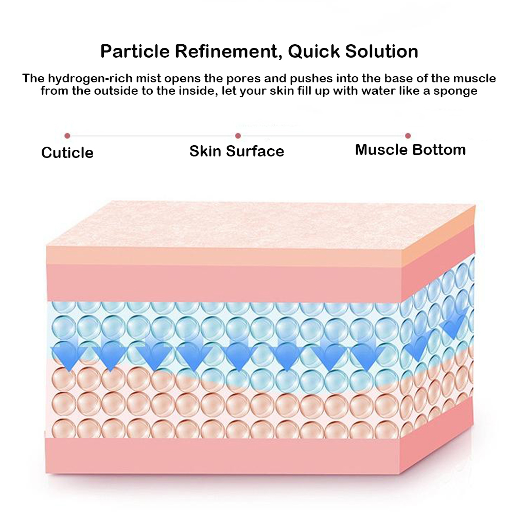 Portable Mini Nano Face Spray Mist Sprayer 30ml Skin Hydrating Steamer Mister Face Cool Humidifier Skin Care Moisturizing