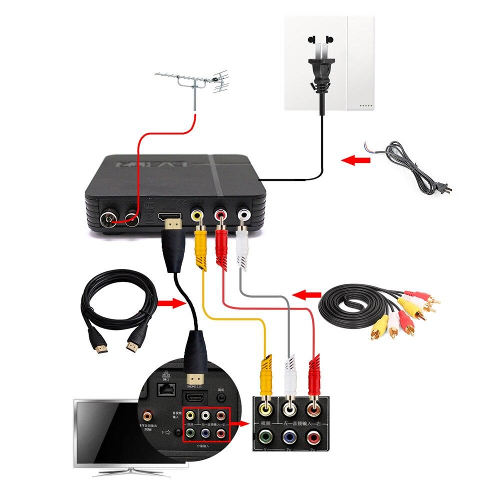 K2 DVB-T/T2 récepteur TV 3D numérique vidéo terrestre MPEG4 PVR HD 1080P PAL/NTSC décodeur TV box