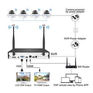 Image 2 - Techage 8CH 1080P Draadloze Nvr Kit Cctv Security System Audio Record 2.0MP Indoor Dome Wifi Ip Camera P2P Video surveillance Set