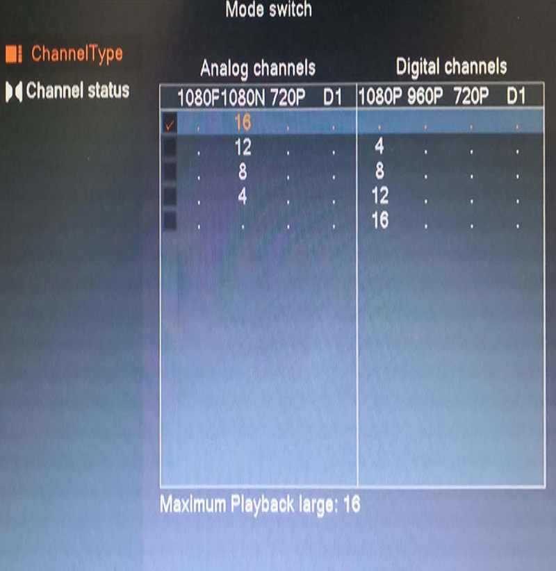 16CH DVR TVI AHD аналоговые ip-камеры HD P2P Cloud H.264 VGA HDMI AHD TVI CVI 16CH DVR рекордер с 2 ТБ жестким диском