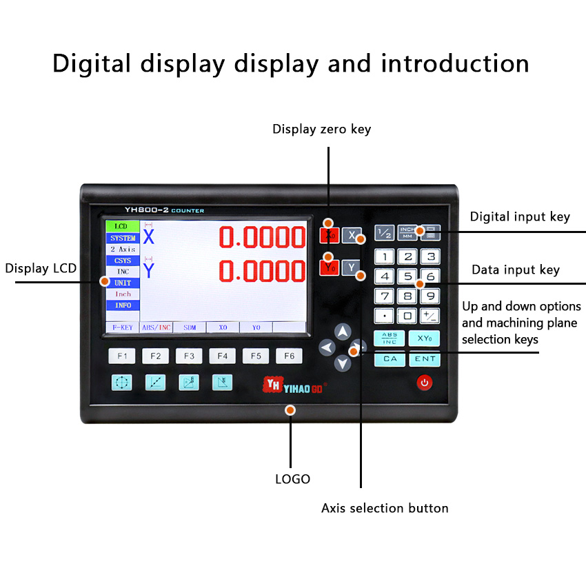 RUNMIND Digital Readout Scala lineare DRO Display CNC Fresatura Tornio Encoder 5um 50mm-1000mm